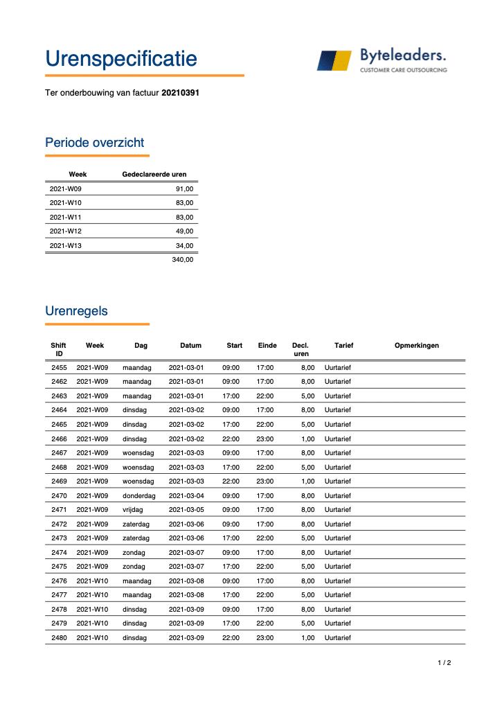 Voorbeeld-urenspecificatie-urenmodel-1